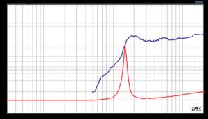 GB10-Graph