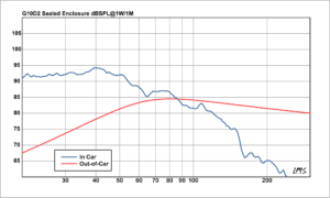 G10D2-Sealed-Manual-Graph-Web