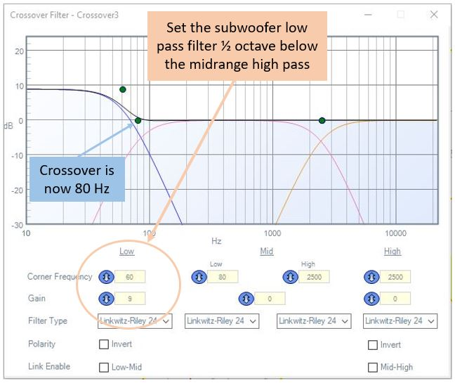 Time Alignment Part 5: Putting it all together – Tech Tips